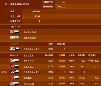 狂乱のトリ降臨 猪鹿蝶 超激ムズデータベース copy min