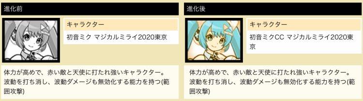 Hatsunemiku2 mikutokyo
