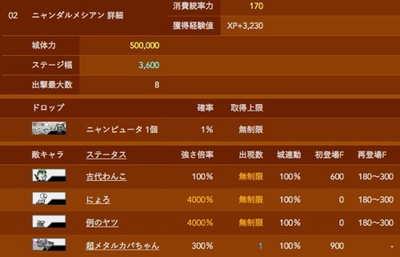 まんぷく秘境2 ニャンダルメシアン 星1